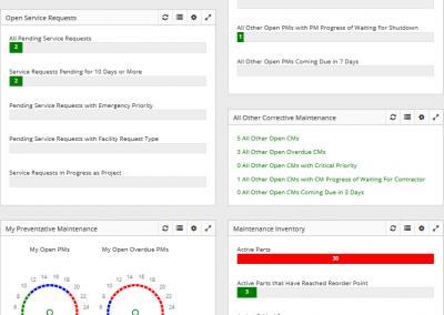 FaciliWorks Essentials Dashboard